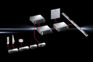 Het Computer Multi Control (CMC) III is een alarmsysteem voor netwerkkasten en serverracks, schakelkasten, computerruimtecontainers en IT-veiligheidsruimten. Het systeem controleert temperaturen, luchtvochtigheid, toegang, rook, energie en tal van andere fysieke omgevingsparameters. Het modulair opgebouwde systeem kan flexibel aan de gewenste bewaking worden aangepast. Monitoring via ethernet en automatische beveiligingsprocessen bieden belangrijke besparingsmogelijkheden en daardoor grote voordelen.