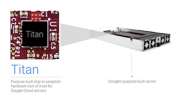 Titan, een door Google ontwikkelde chip voor servers en netwerkapparatuur die de integriteit van ondermeer de firmware en BIOS controleert (bron: Google)