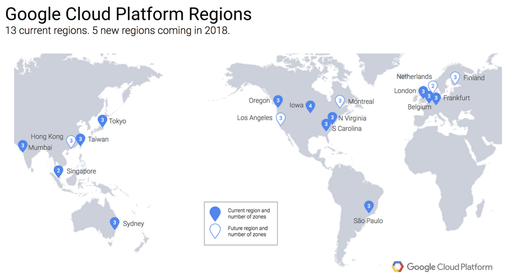 De regio's van het Google Cloud Platform (bron: Google)