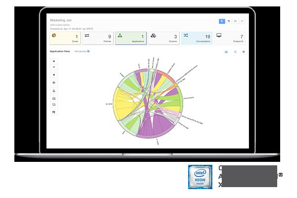 Het Tetration platform van Cisco (bron foto: Cisco)